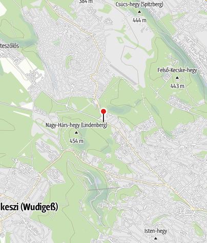 Térkép / MOL kút (Budapest, Hűvösvölgyi út 136.)
