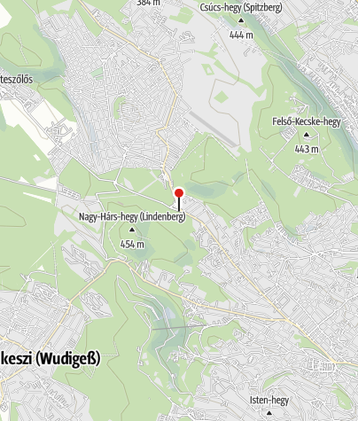 Karte / MOL kút (Budapest, Hűvösvölgyi út 136.)