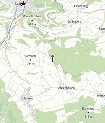 Karte / Hüter und Wächter