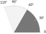 Degree Ice